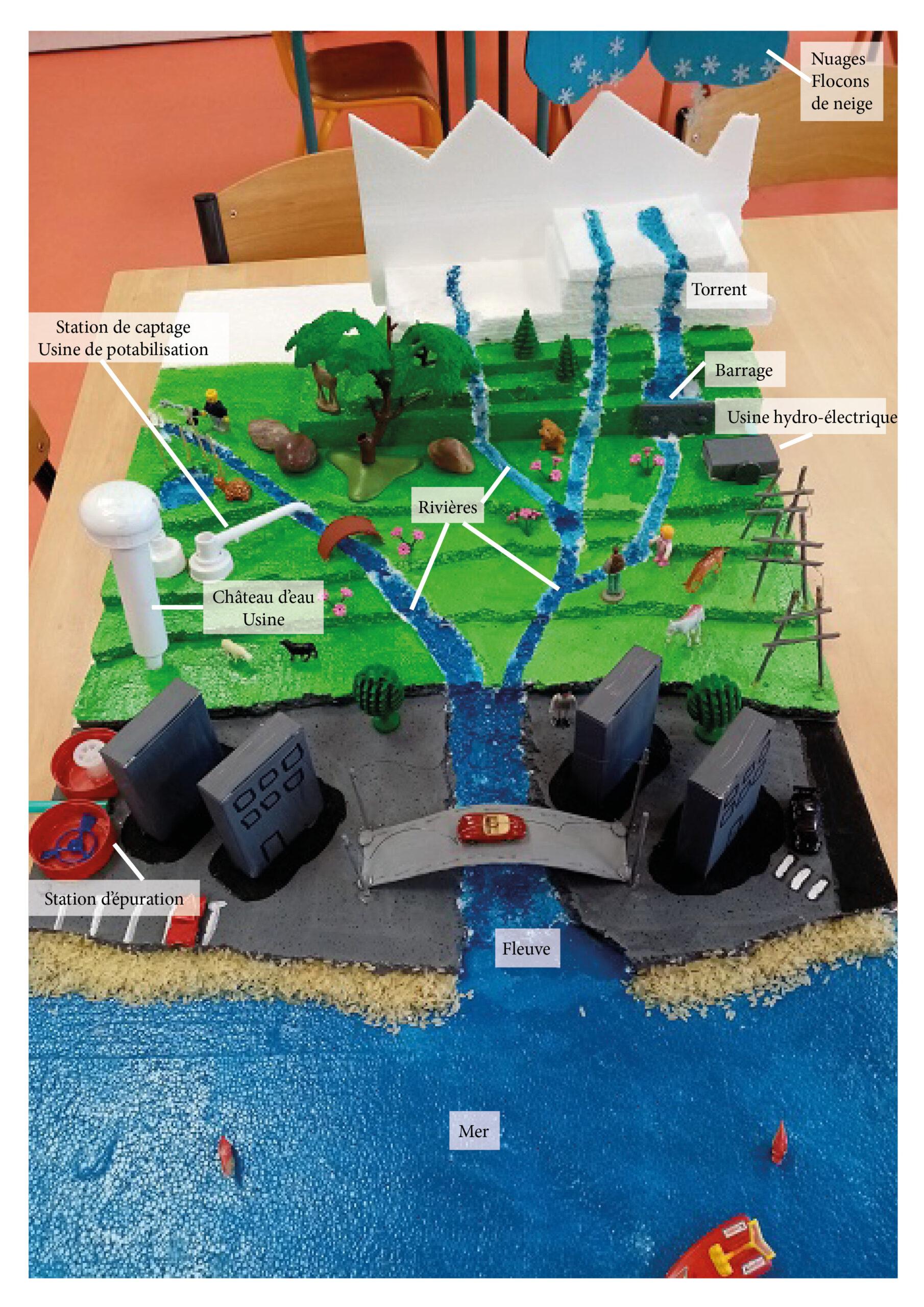 Maquette cycles de l'eau